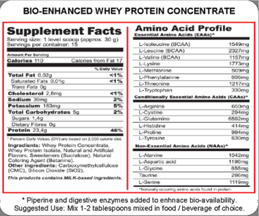 whey protein concentrate nutrition facts